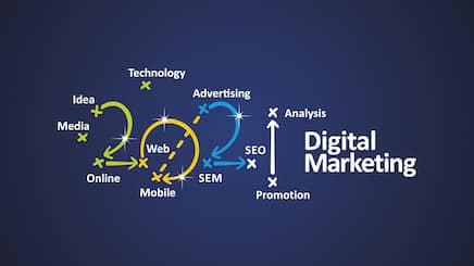We provide a 2021 marketing strategy in this blog