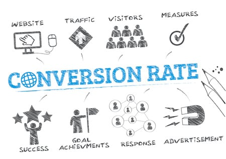 what are website conversions? This is when a visitor comes to your website and performs a desired action.